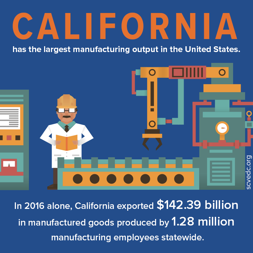 CA Manufacturing