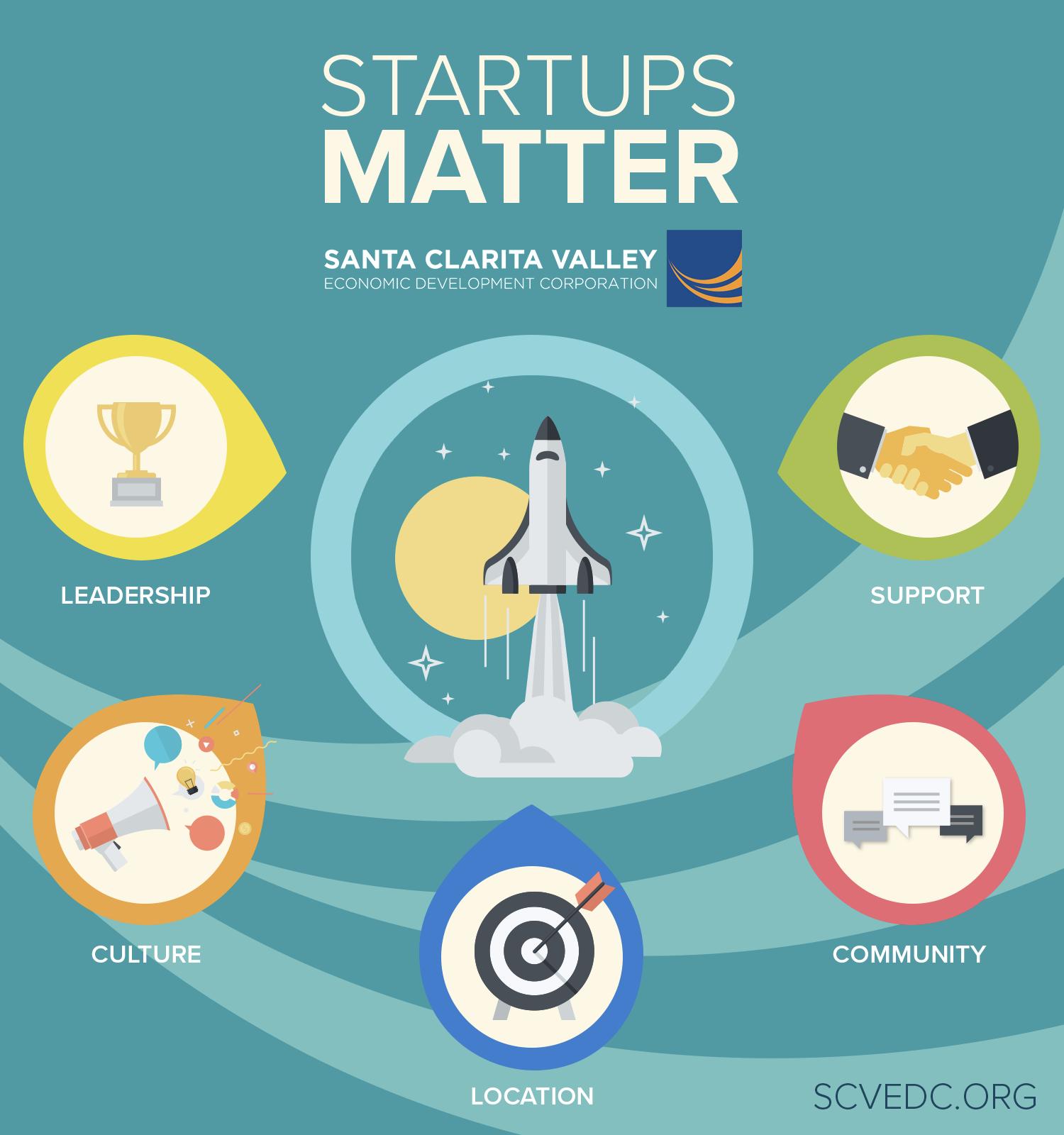 SCVEDC - Startups Matter.png
