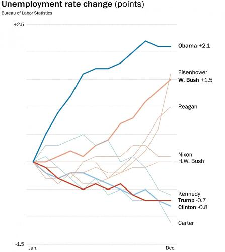 WSJ chart.jpg