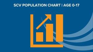 Population 0-17