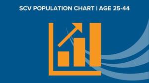 Population 25-44
