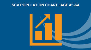 Population 45-64