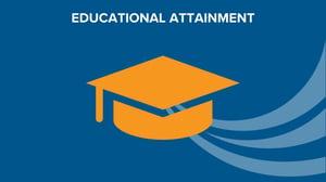 SCV Educational Attainment