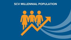 SCV Millennial Pop