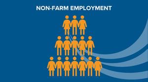 SCV Non farm employment