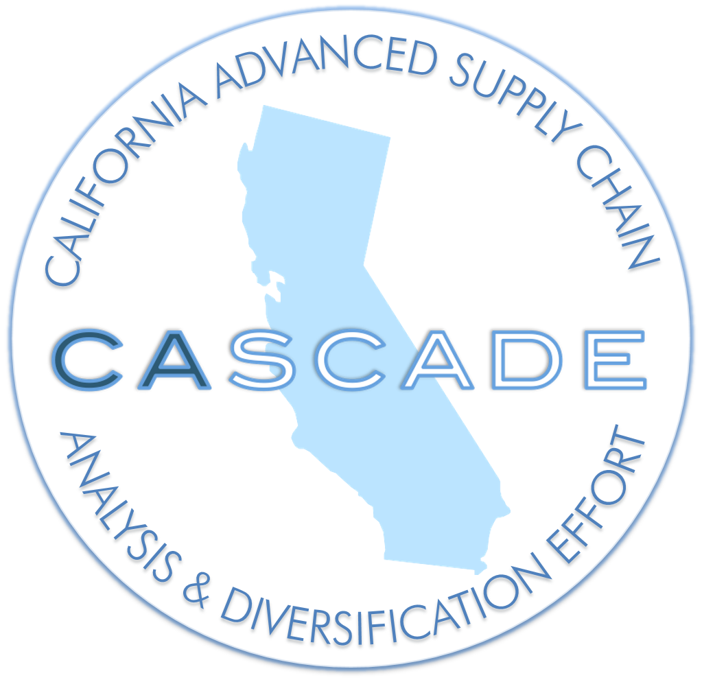 CASCADE Round Logo (White Background) (2)
