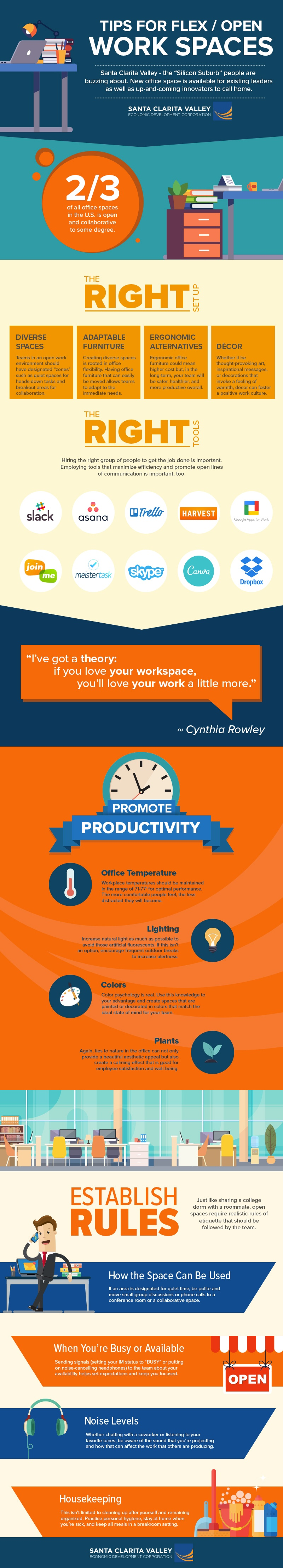 SCVEDC - Open Work Spaces - Infographic 9.18.17.jpg