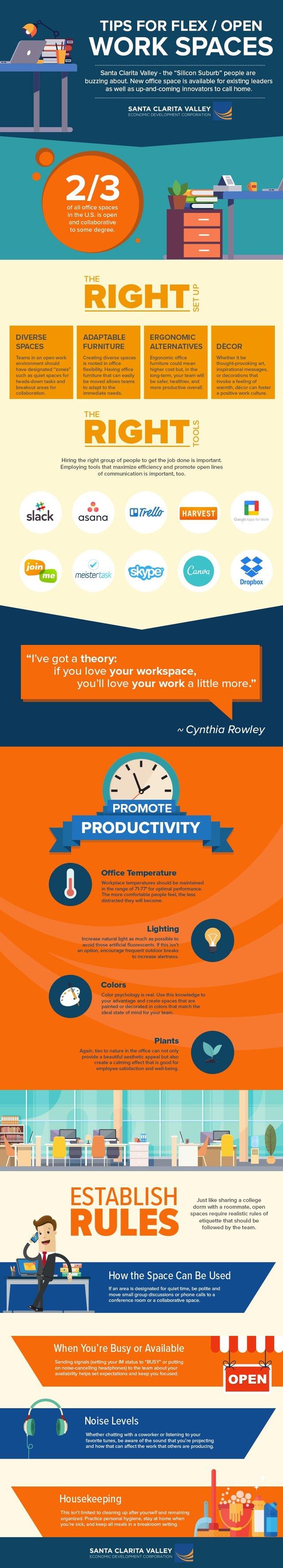 SCVEDC - Open Work Spaces - Infographic 9.18.17.jpg
