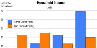 Household Income.jpg