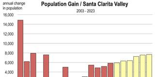 Population Gain.jpg