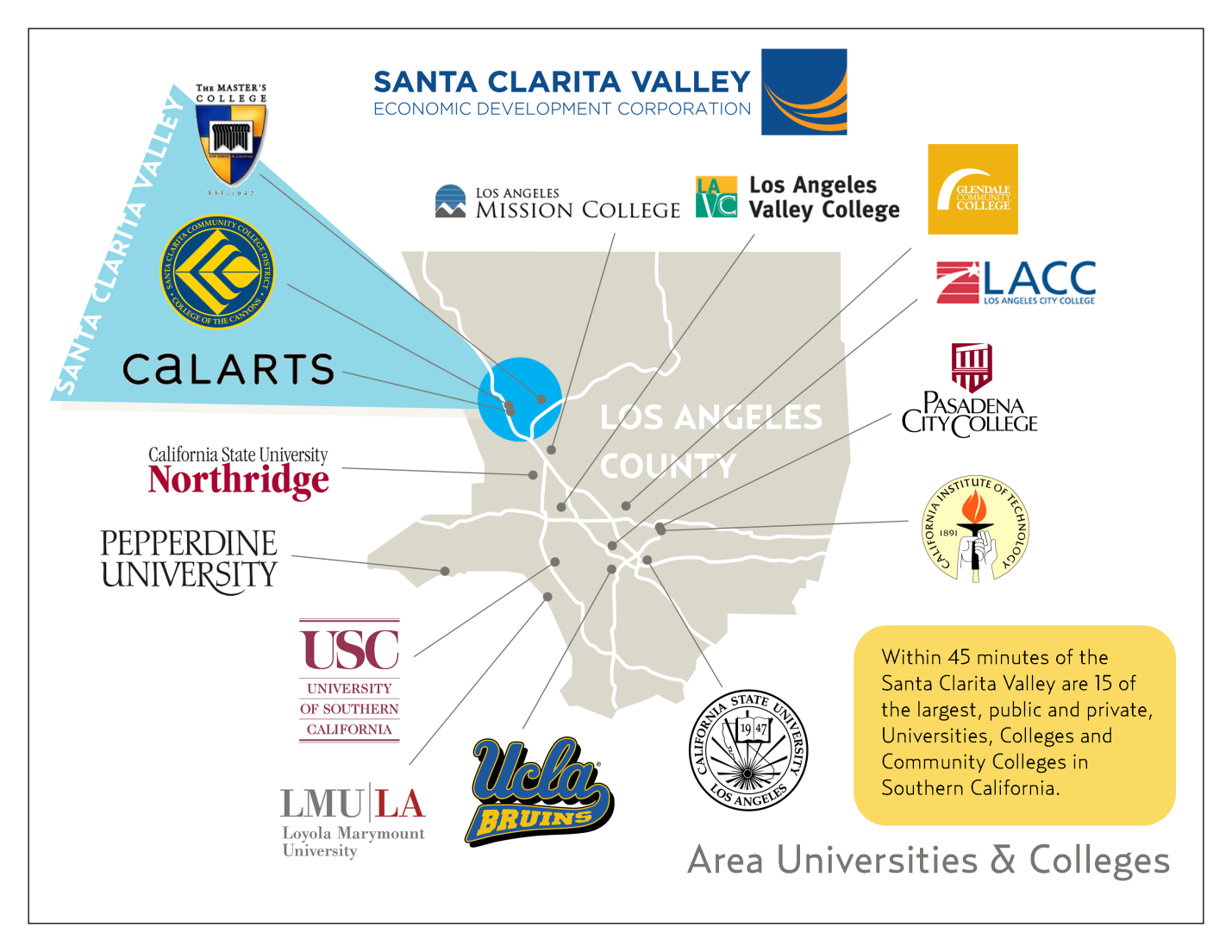 Education in Santa Clarita Valley